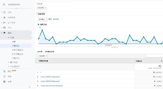 seo分析